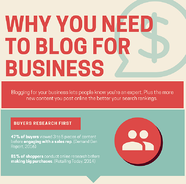 Why You Need To Blog For Business